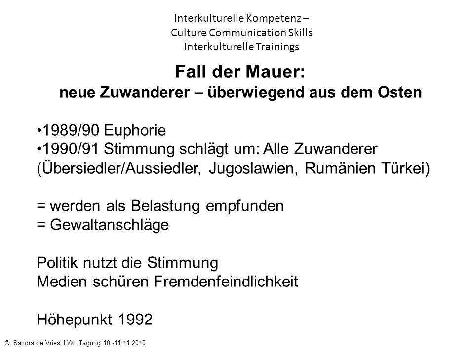 © Sandra de Vries, LWL Tagung 10.-11.11.2010 Interkulturelle Kompetenz – Culture Communication Skills Interkulturelle Trainings Fall der Mauer: neue Z
