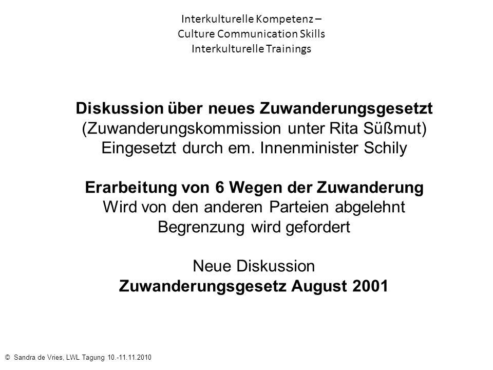 © Sandra de Vries, LWL Tagung 10.-11.11.2010 Interkulturelle Kompetenz – Culture Communication Skills Interkulturelle Trainings Diskussion über neues