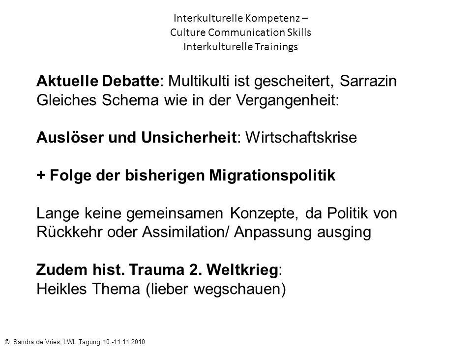 © Sandra de Vries, LWL Tagung 10.-11.11.2010 Interkulturelle Kompetenz – Culture Communication Skills Interkulturelle Trainings Aktuelle Debatte: Mult