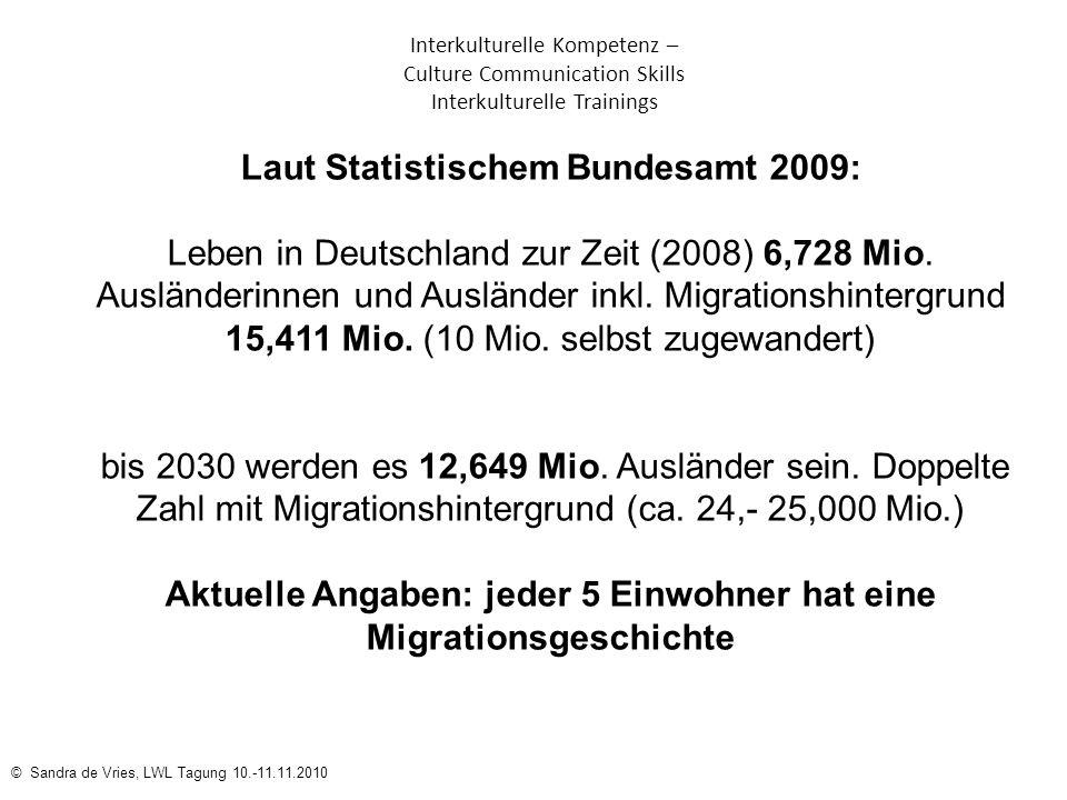 © Sandra de Vries, LWL Tagung 10.-11.11.2010 Interkulturelle Kompetenz – Culture Communication Skills Interkulturelle Trainings Laut Statistischem Bun