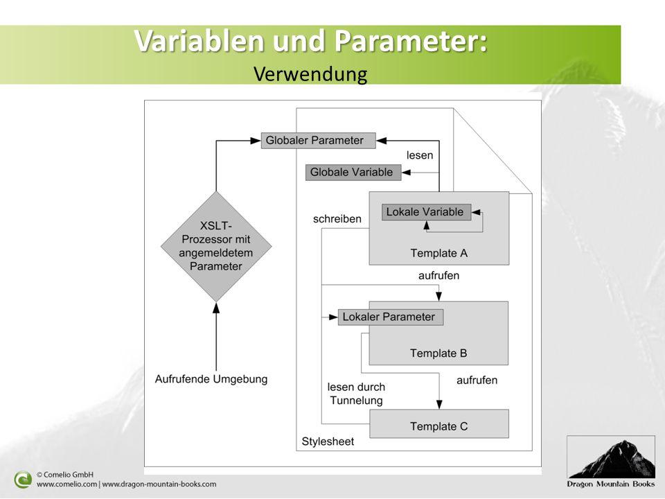 Variablen und Parameter: Variablen und Parameter: Verwendung