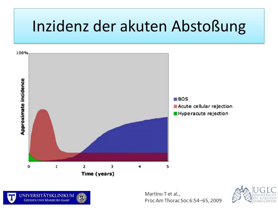 Behandlung akuter (zellulärer) Abstoßung A2 und mehr Persistierende Abstoßung ?.