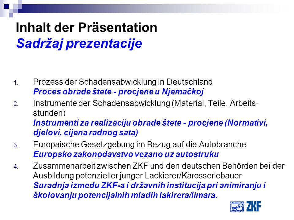 Inhalt der Präsentation Sadržaj prezentacije 1. Prozess der Schadensabwicklung in Deutschland Proces obrade štete - procjene u Njemačkoj 2. Instrument