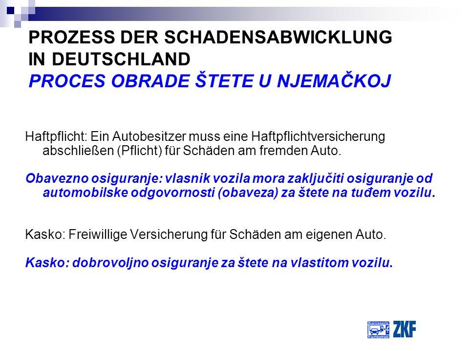 PROZESS DER SCHADENSABWICKLUNG IN DEUTSCHLAND PROCES OBRADE ŠTETE U NJEMAČKOJ Haftpflicht: Ein Autobesitzer muss eine Haftpflichtversicherung abschlie