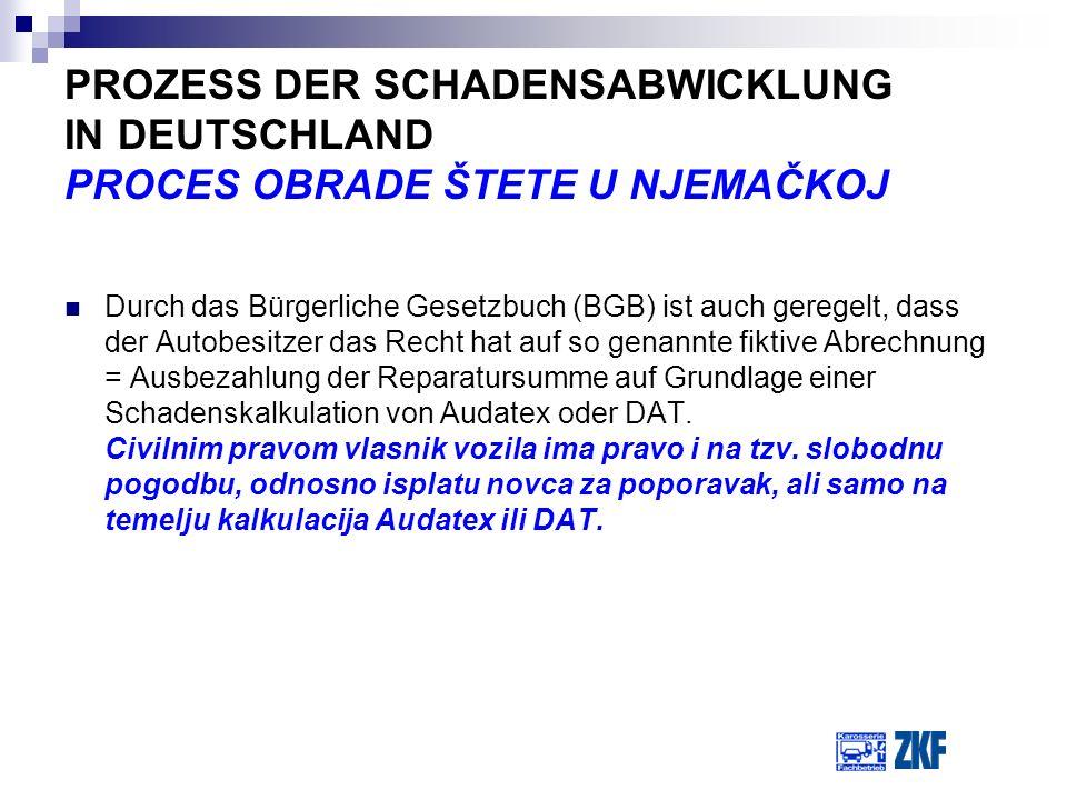PROZESS DER SCHADENSABWICKLUNG IN DEUTSCHLAND PROCES OBRADE ŠTETE U NJEMAČKOJ Durch das Bürgerliche Gesetzbuch (BGB) ist auch geregelt, dass der Autob