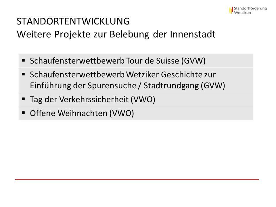 STANDORTENTWICKLUNG Weitere Projekte zur Belebung der Innenstadt Schaufensterwettbewerb Tour de Suisse (GVW) Schaufensterwettbewerb Wetziker Geschicht