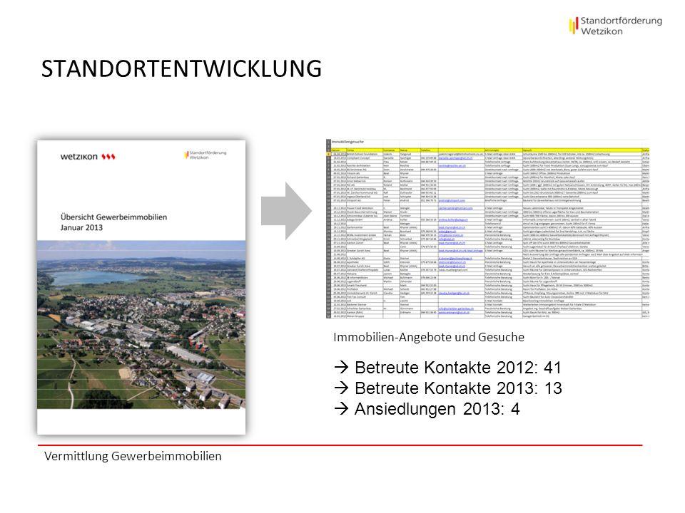 STANDORTENTWICKLUNG Vermittlung Gewerbeimmobilien Betreute Kontakte 2012: 41 Betreute Kontakte 2013: 13 Ansiedlungen 2013: 4 Immobilien-Angebote und G