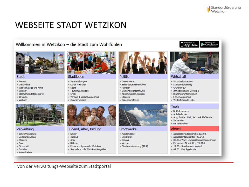 WEBSEITE STADT WETZIKON Von der Verwaltungs-Webseite zum Stadtportal