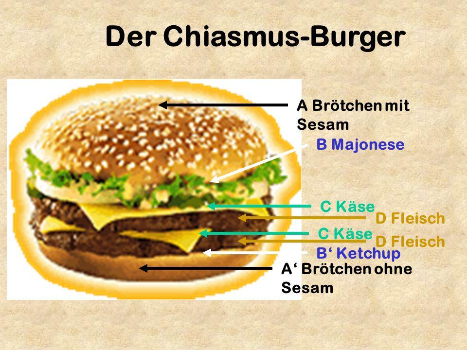A Brötchen mit Sesam A Brötchen ohne Sesam Der Chiasmus-Burger B Majonese B Ketchup D Fleisch C Käse