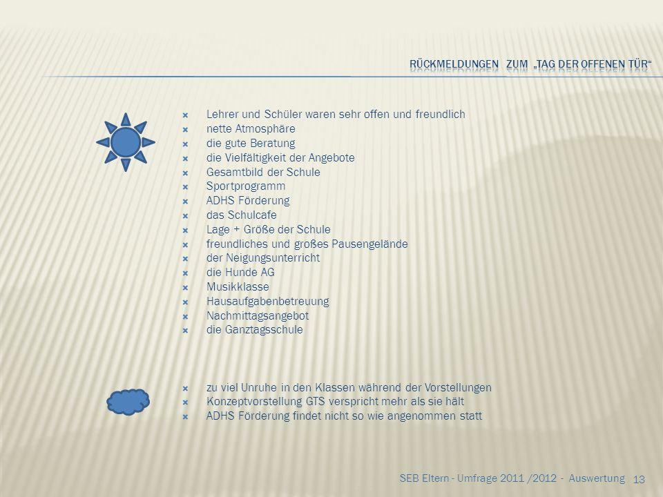 12 SEB Eltern - Umfrage 2011 /2012 - Auswertung