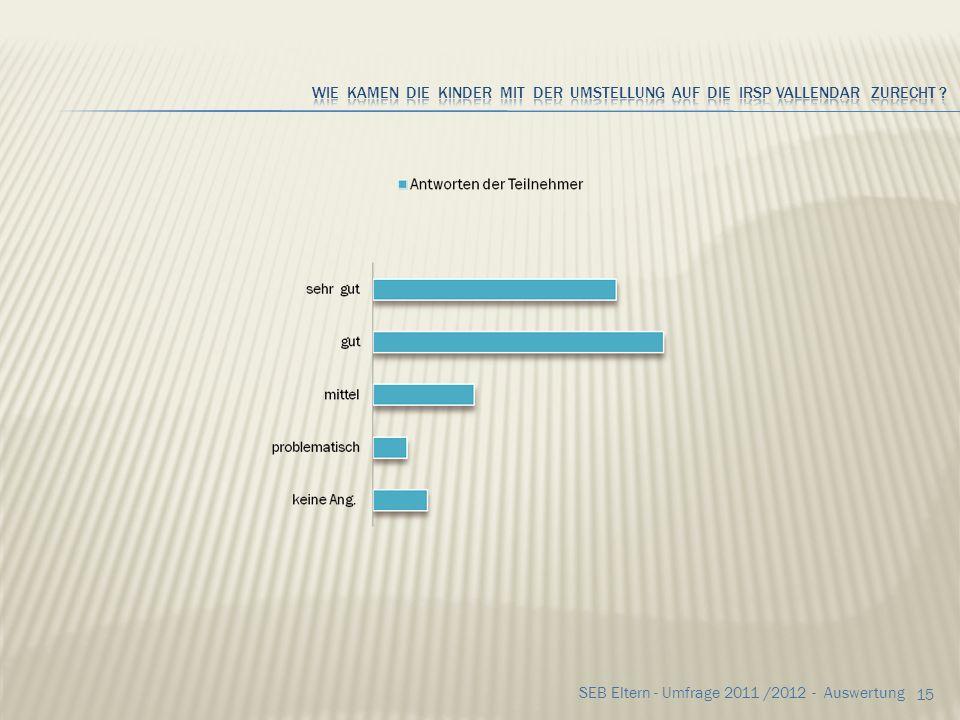 14 SEB Eltern - Umfrage 2011 /2012 - Auswertung