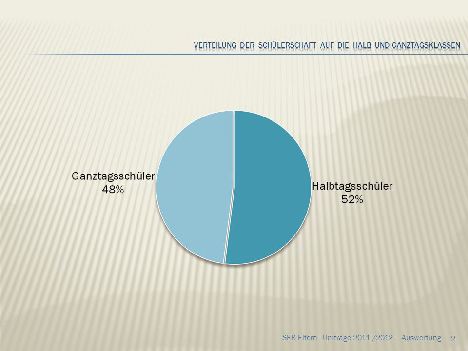 ELTERN-UMFRAGE 2011/2012 AN DER IRSP VALLENDAR Herzlichen Dank an alle die an der Eltern - Umfrage teilgenommen haben. 1