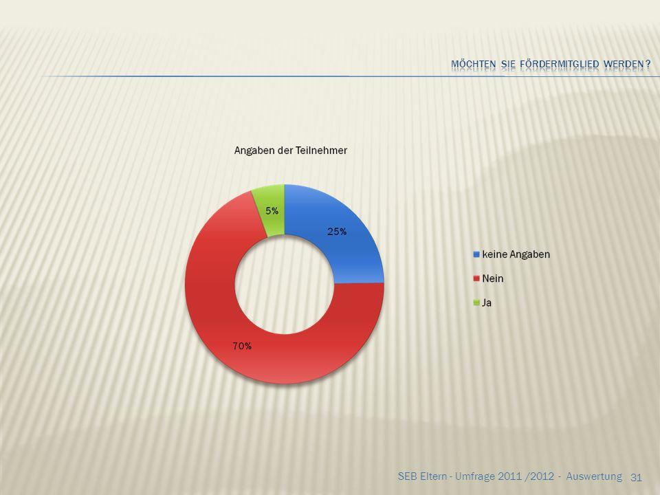30 SEB Eltern - Umfrage 2011 /2012 - Auswertung