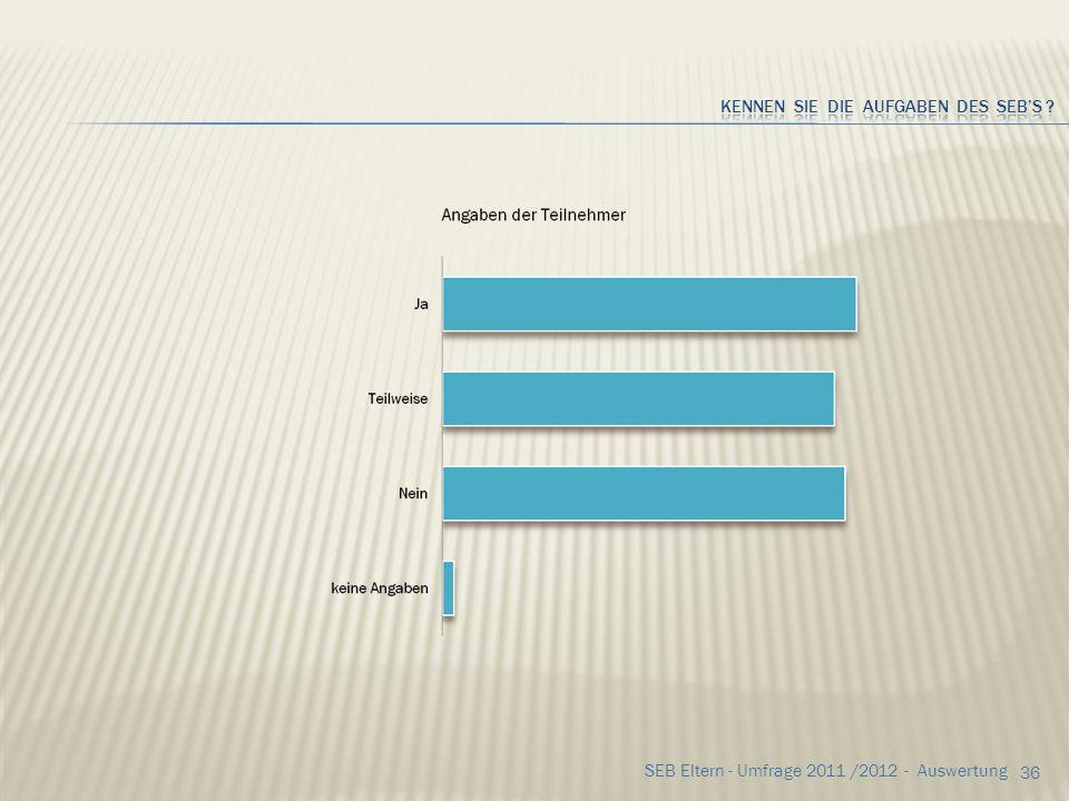 35 SEB Eltern - Umfrage 2011 /2012 - Auswertung