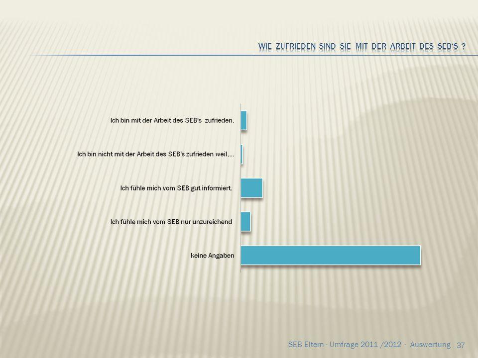 36 SEB Eltern - Umfrage 2011 /2012 - Auswertung