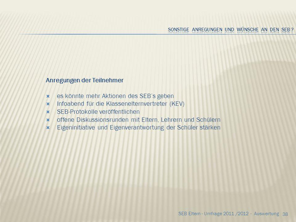 37 SEB Eltern - Umfrage 2011 /2012 - Auswertung