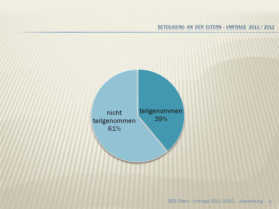 64 SEB Eltern - Umfrage 2011 /2012 - Auswertung