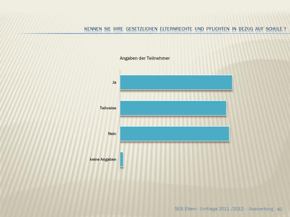 39 SEB Eltern - Umfrage 2011 /2012 - Auswertung Besuchen Sie uns … Unter >>> http://www.sebirspvallendar.wordpress.comhttp://www.sebirspvallendar.word