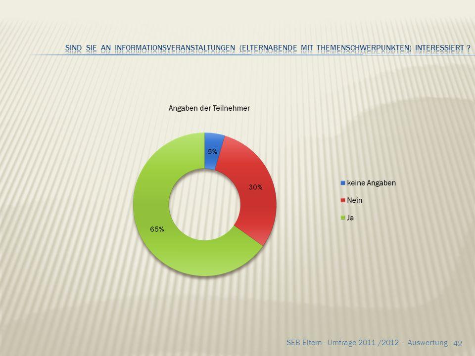 41 SEB Eltern - Umfrage 2011 /2012 - Auswertung