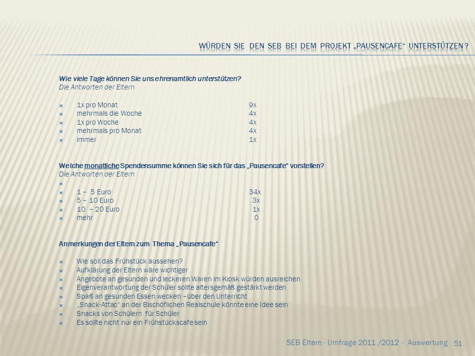 50 SEB Eltern - Umfrage 2011 /2012 - Auswertung