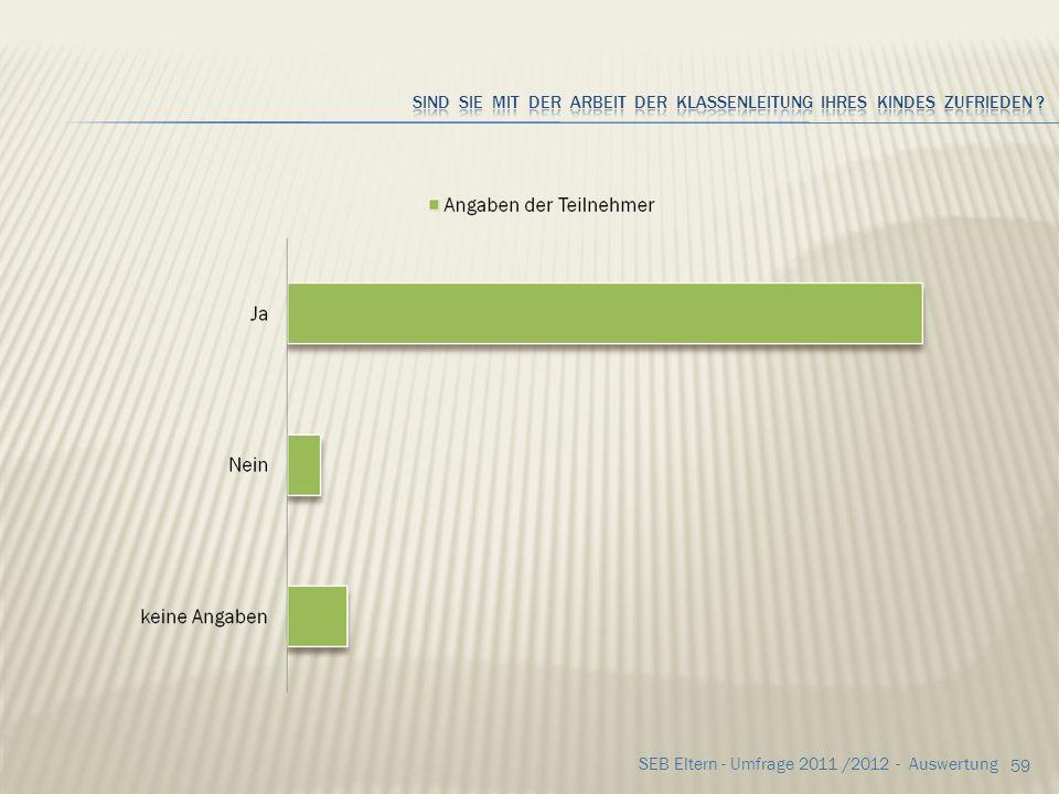 58 SEB Eltern - Umfrage 2011 /2012 - Auswertung