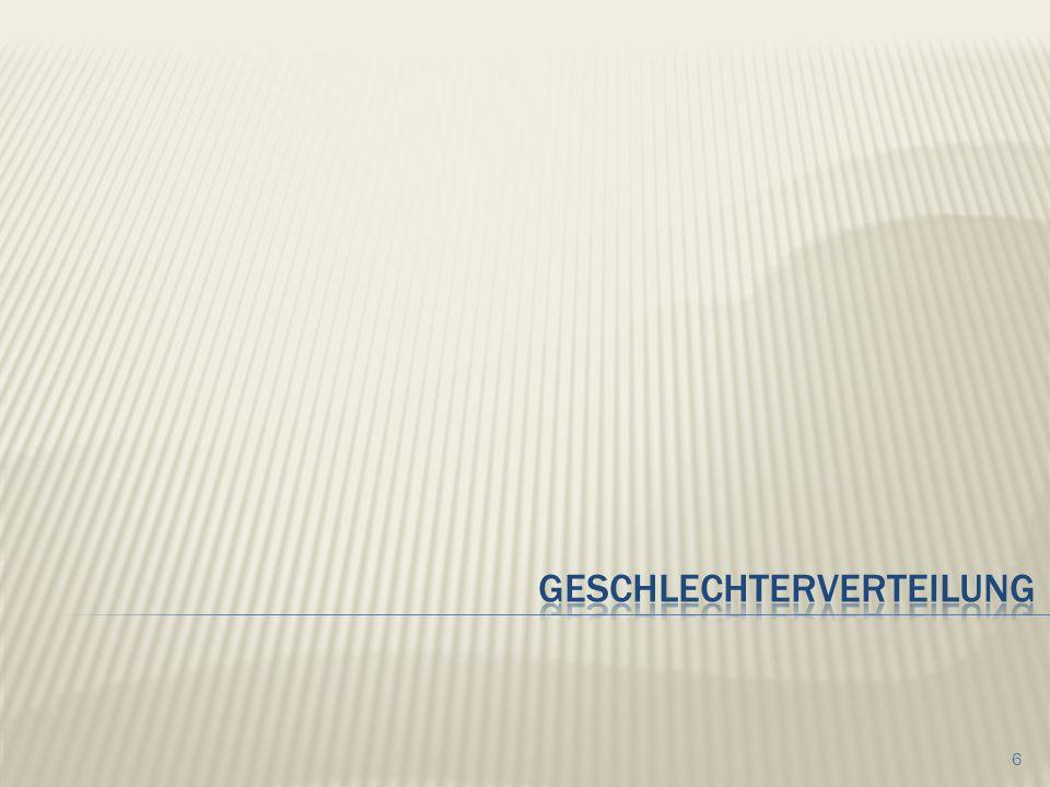 76 SEB Eltern - Umfrage 2011 /2012 - Auswertung Wenn JA, durch wen.