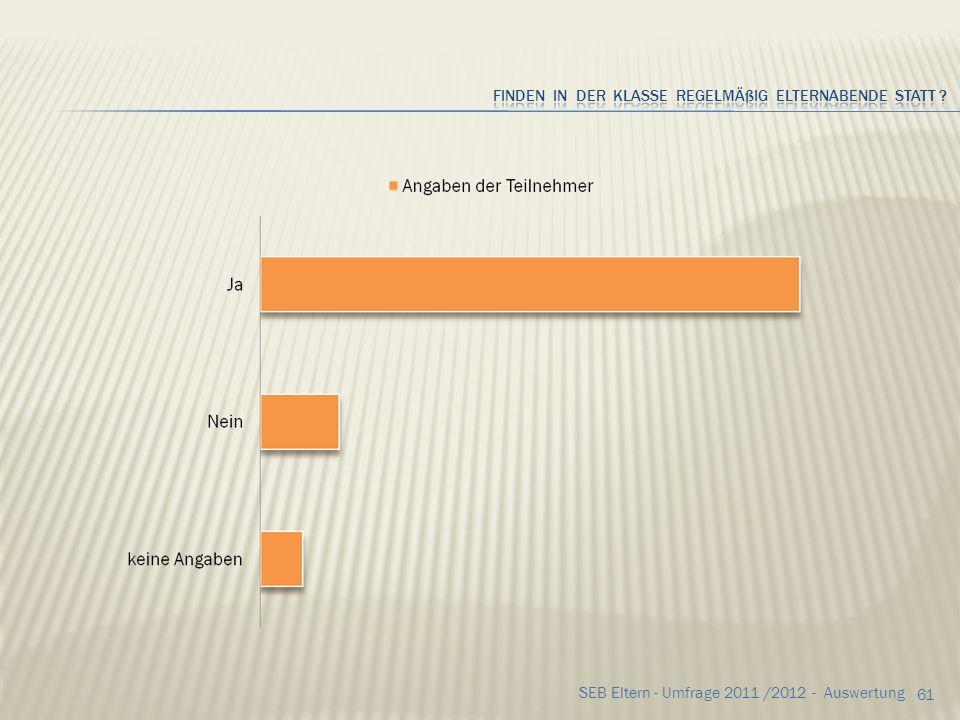 60 SEB Eltern - Umfrage 2011 /2012 - Auswertung