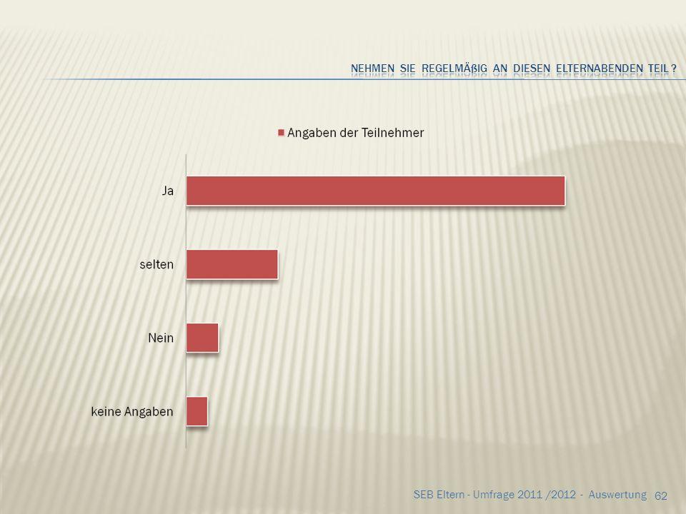 61 SEB Eltern - Umfrage 2011 /2012 - Auswertung
