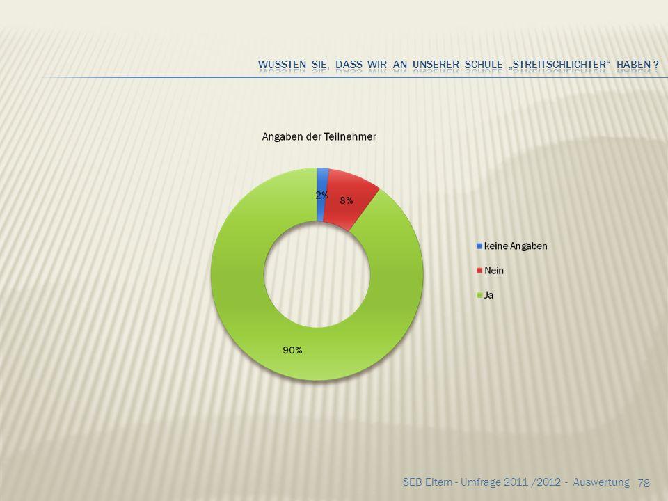 77 SEB Eltern - Umfrage 2011 /2012 - Auswertung
