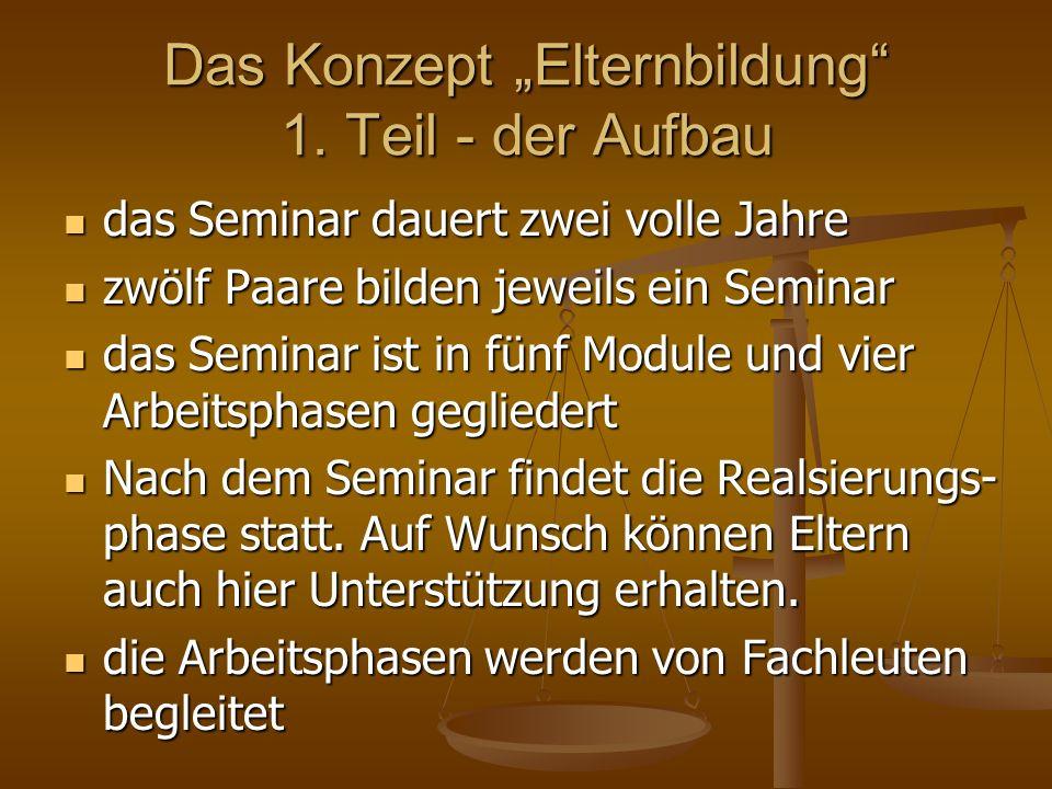 Seminar Elternbildung Deutschland Aufbau Modul 1 Persönlichkeit Kind und seine Grenzen Modul 2 Was heißt Gehorsam heute und wie setzen wir Gehorsam um.