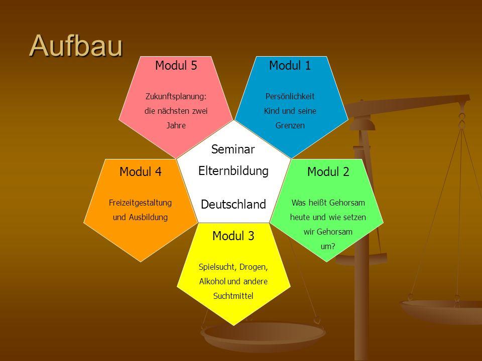 Seminar Elternbildung Deutschland Aufbau Modul 1 Persönlichkeit Kind und seine Grenzen Modul 2 Was heißt Gehorsam heute und wie setzen wir Gehorsam um