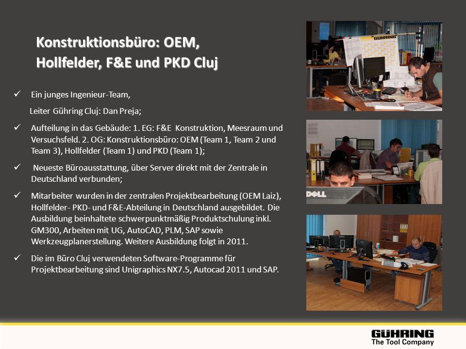 Konstruktionsbüro: OEM, Hollfelder, F&E und PKD Cluj Ein junges Ingenieur-Team, Leiter Gühring Cluj: Dan Preja; Aufteilung in das Gebäude: 1. EG: F&E