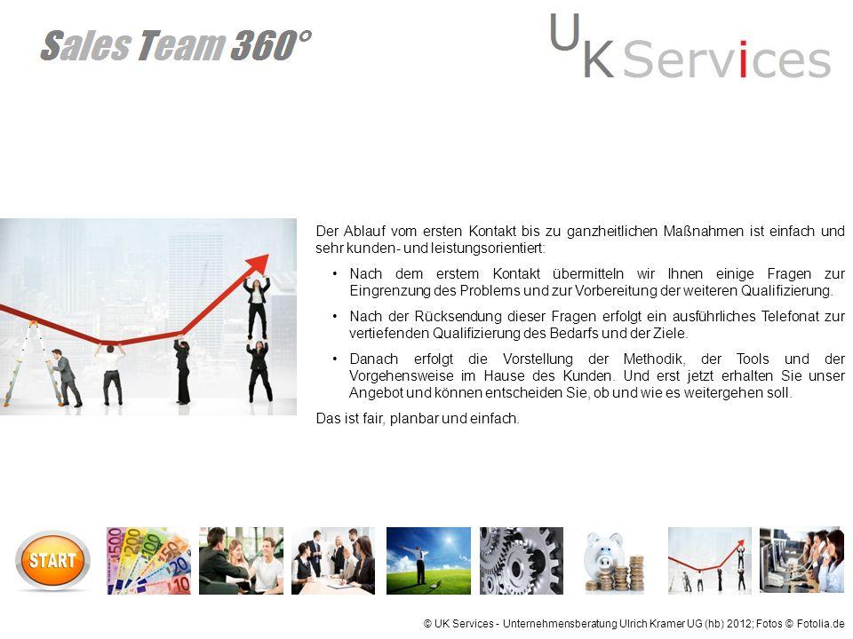 © UK Services - Unternehmensberatung Ulrich Kramer UG (hb) 2012; Fotos © Fotolia.de Der Ablauf vom ersten Kontakt bis zu ganzheitlichen Maßnahmen ist
