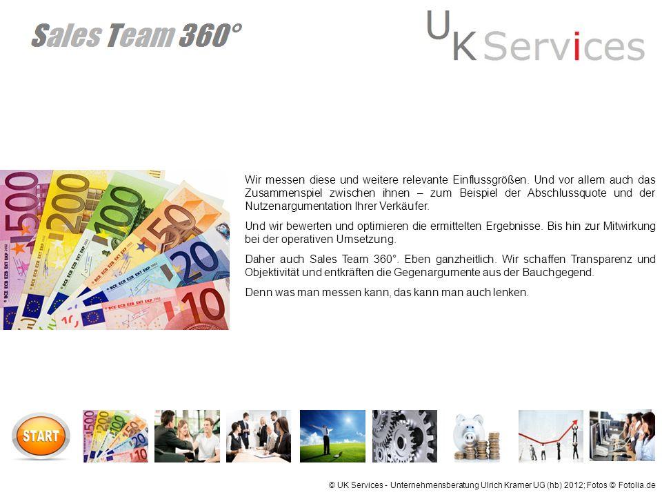 Sales Team 360° ist ganzheitlich.Und nachhaltig.