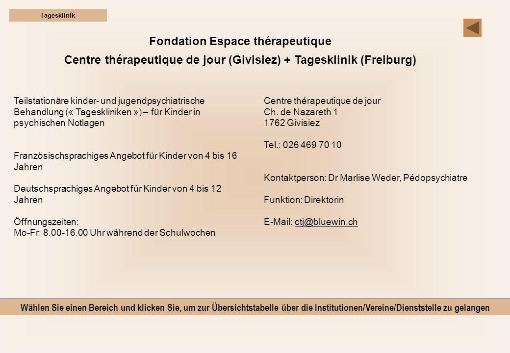 Centre thérapeutique de jour Ch. de Nazareth 1 1762 Givisiez Tel.: 026 469 70 10 Kontaktperson: Dr Marlise Weder, Pédopsychiatre Funktion: Direktorin