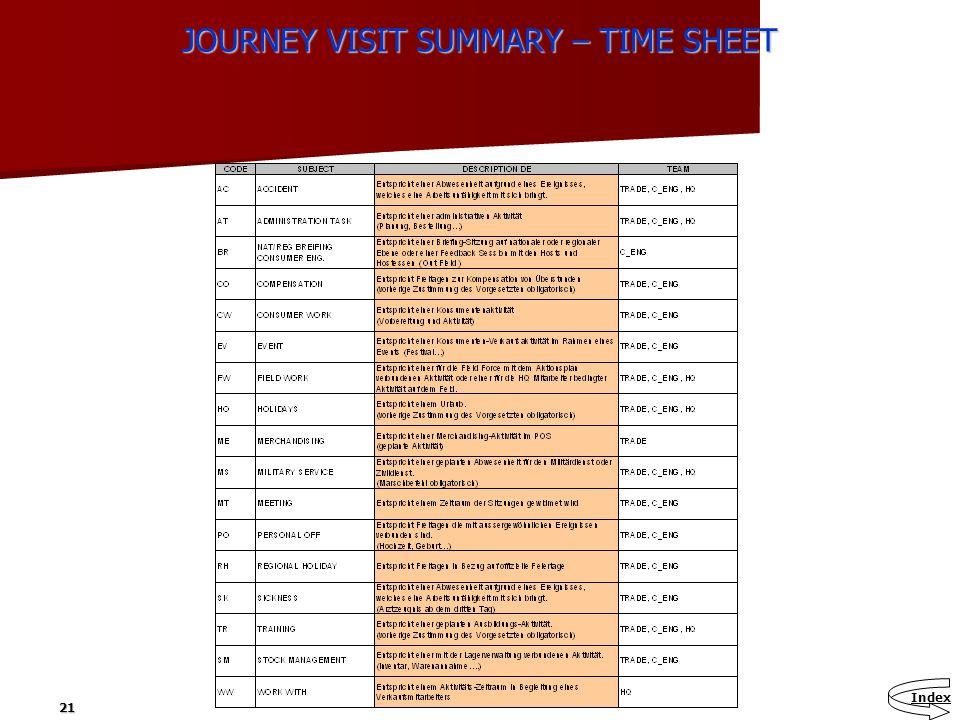 21 JOURNEY VISIT SUMMARY – TIME SHEET Index