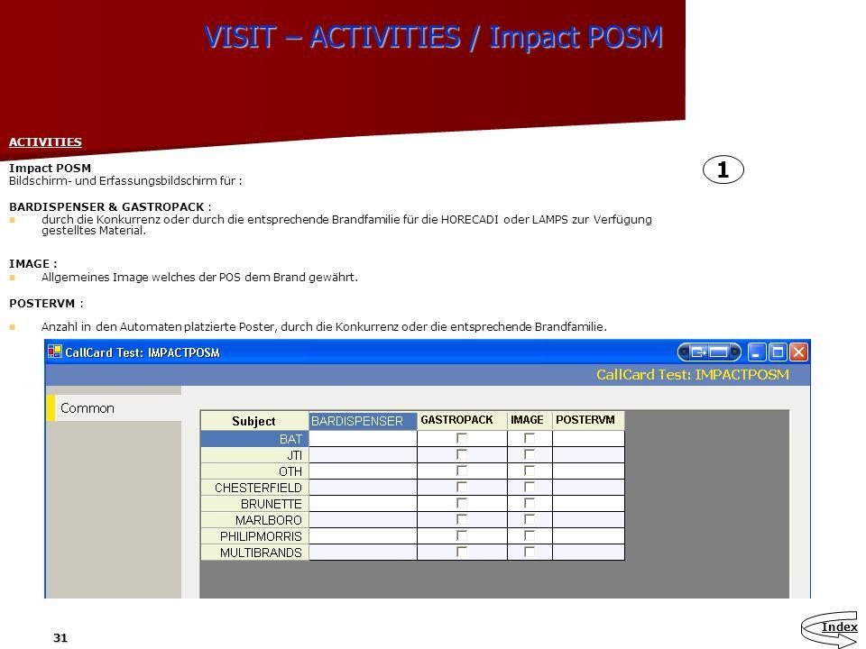 31 VISIT – ACTIVITIES / Impact POSM ACTIVITIES Impact POSM Bildschirm- und Erfassungsbildschirm für : BARDISPENSER & GASTROPACK : durch die Konkurrenz