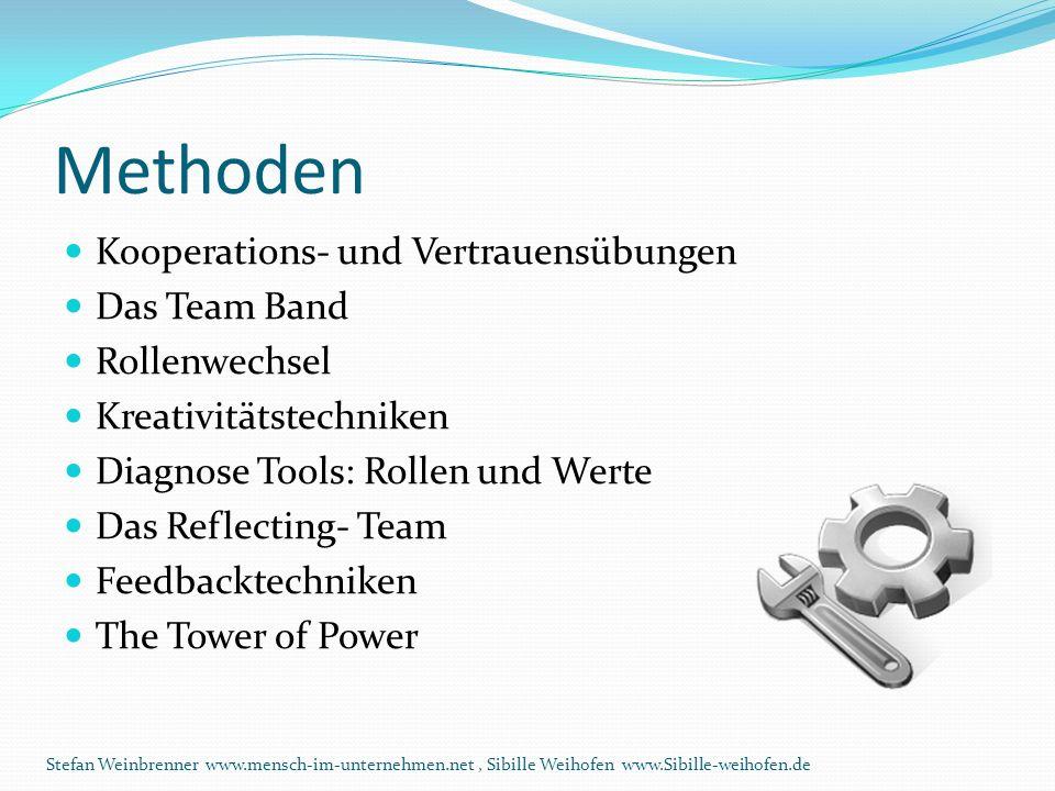 Methoden Kooperations- und Vertrauensübungen Das Team Band Rollenwechsel Kreativitätstechniken Diagnose Tools: Rollen und Werte Das Reflecting- Team F