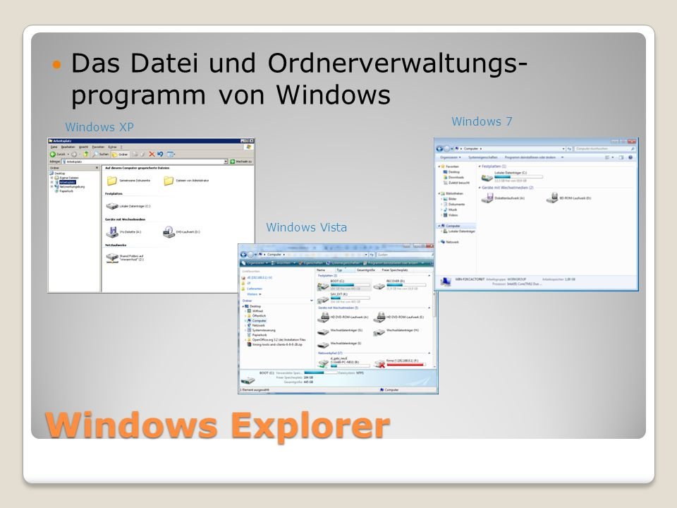 Windows Explorer Das Datei und Ordnerverwaltungs- programm von Windows Windows XP Windows Vista Windows 7