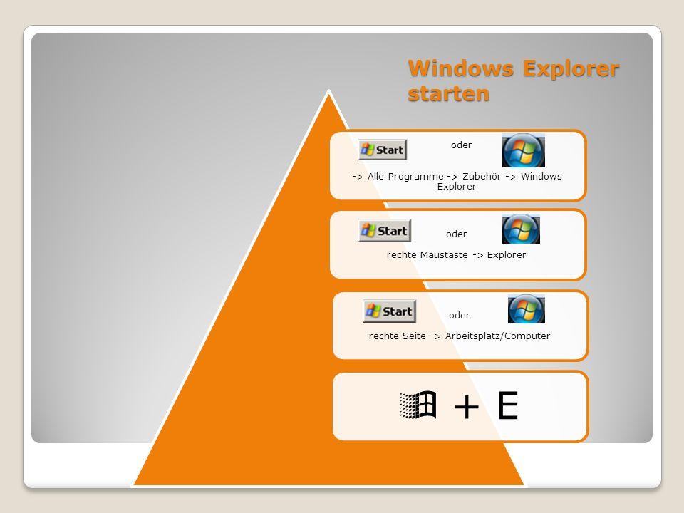 Windows Explorer starten oder -> Alle Programme -> Zubehör -> Windows Explorer oder rechte Maustaste -> Explorer + E oder rechte Seite -> Arbeitsplatz