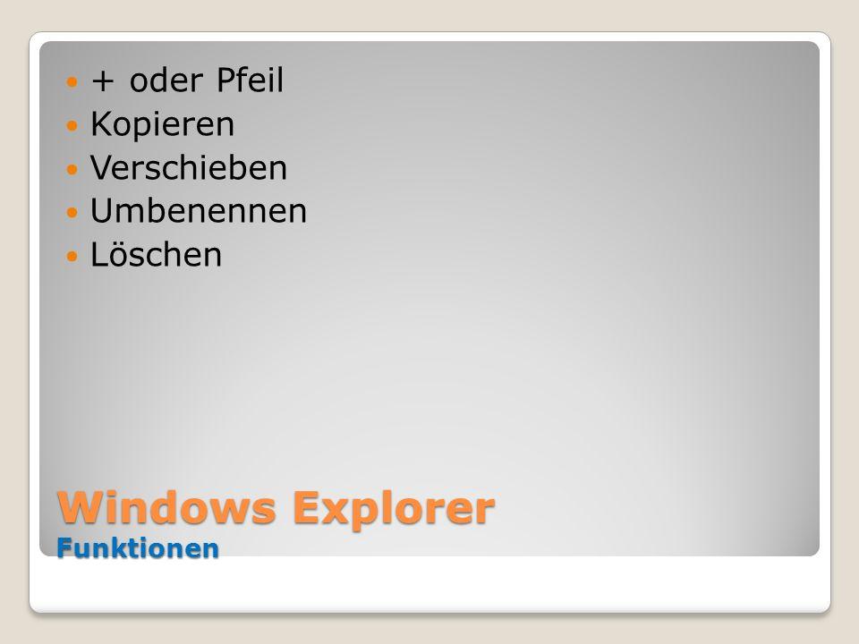 Windows Explorer Funktionen + oder Pfeil Kopieren Verschieben Umbenennen Löschen