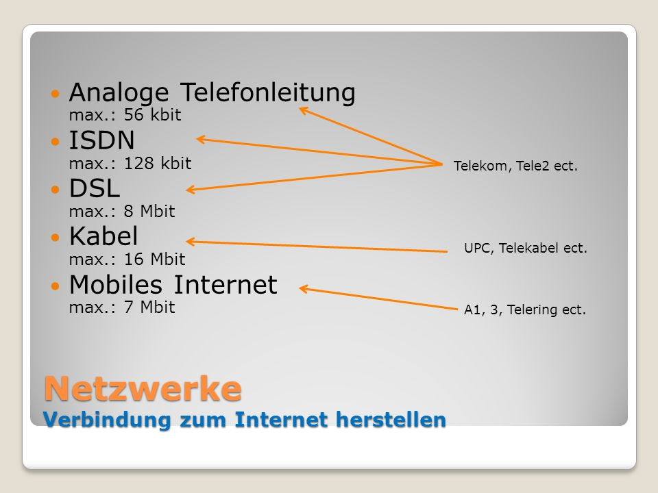 Netzwerke Verbindung zum Internet herstellen Analoge Telefonleitung max.: 56 kbit ISDN max.: 128 kbit DSL max.: 8 Mbit Kabel max.: 16 Mbit Mobiles Int