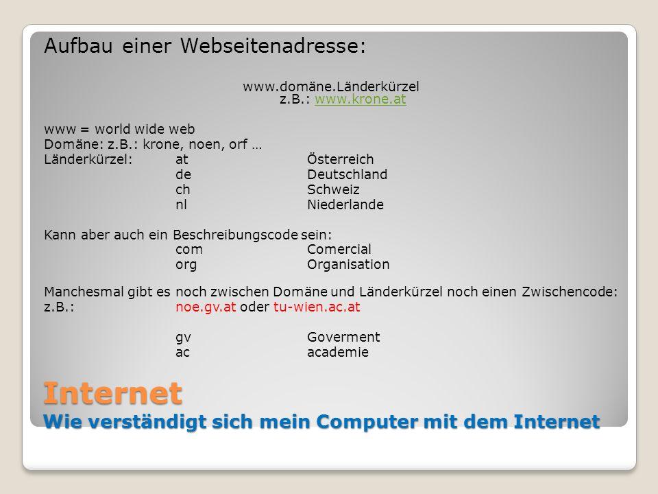 Internet Wie verständigt sich mein Computer mit dem Internet Aufbau einer Webseitenadresse: www.domäne.Länderkürzel z.B.: www.krone.atwww.krone.at www