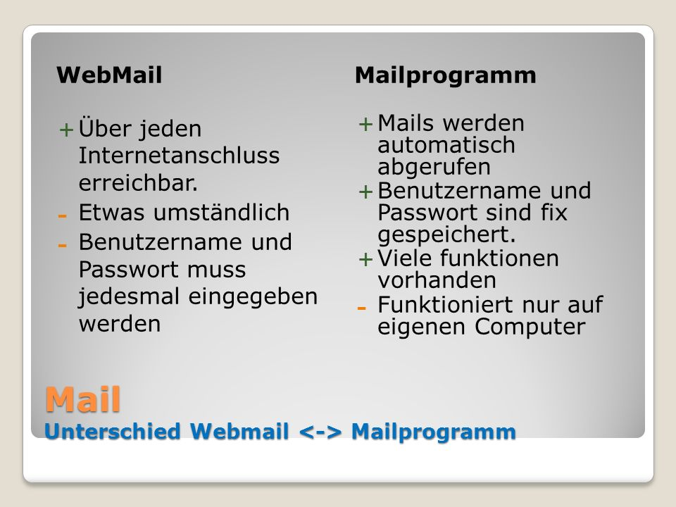 Mail Unterschied Webmail Mailprogramm WebMailMailprogramm Über jeden Internetanschluss erreichbar. - Etwas umständlich - Benutzername und Passwort mus