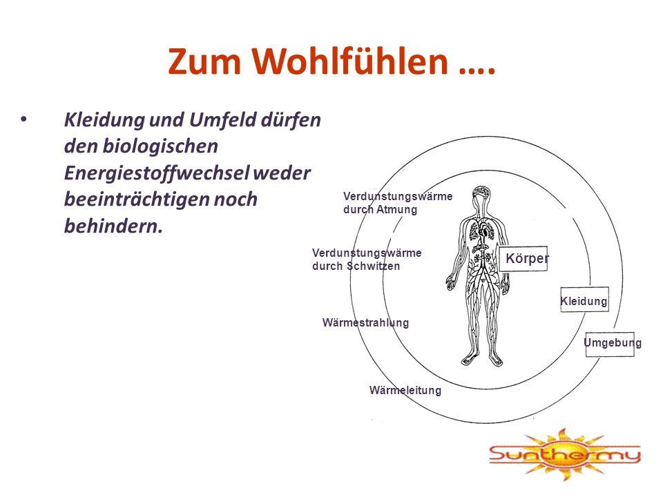 Zum Wohlfühlen …. Kleidung und Umfeld dürfen den biologischen Energiestoffwechsel weder beeinträchtigen noch behindern. Körper Kleidung Umgebung Verdu