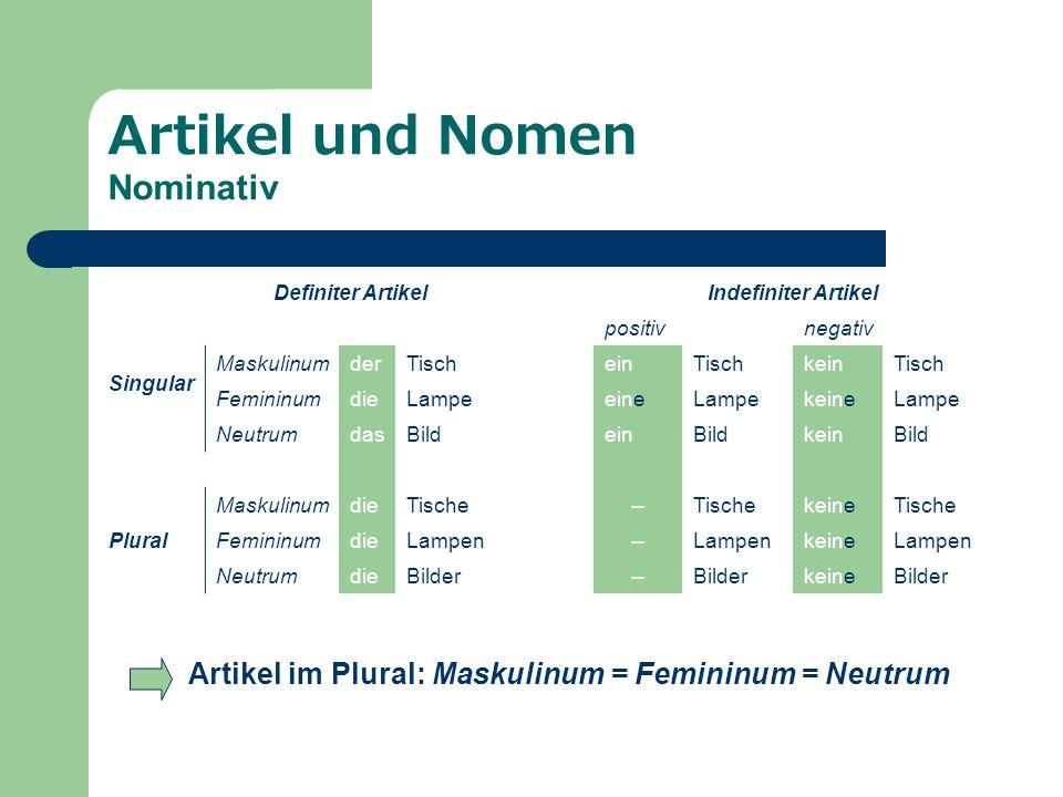Artikel und Nomen Nominativ Definiter ArtikelIndefiniter Artikel positivnegativ Singular MaskulinumderTischeinTischkeinTisch FemininumdieLampeeineLamp