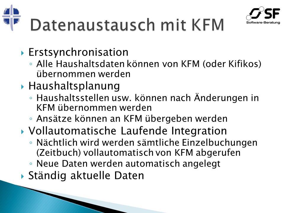 Erstsynchronisation Alle Haushaltsdaten können von KFM (oder Kifikos) übernommen werden Haushaltsplanung Haushaltsstellen usw. können nach Änderungen