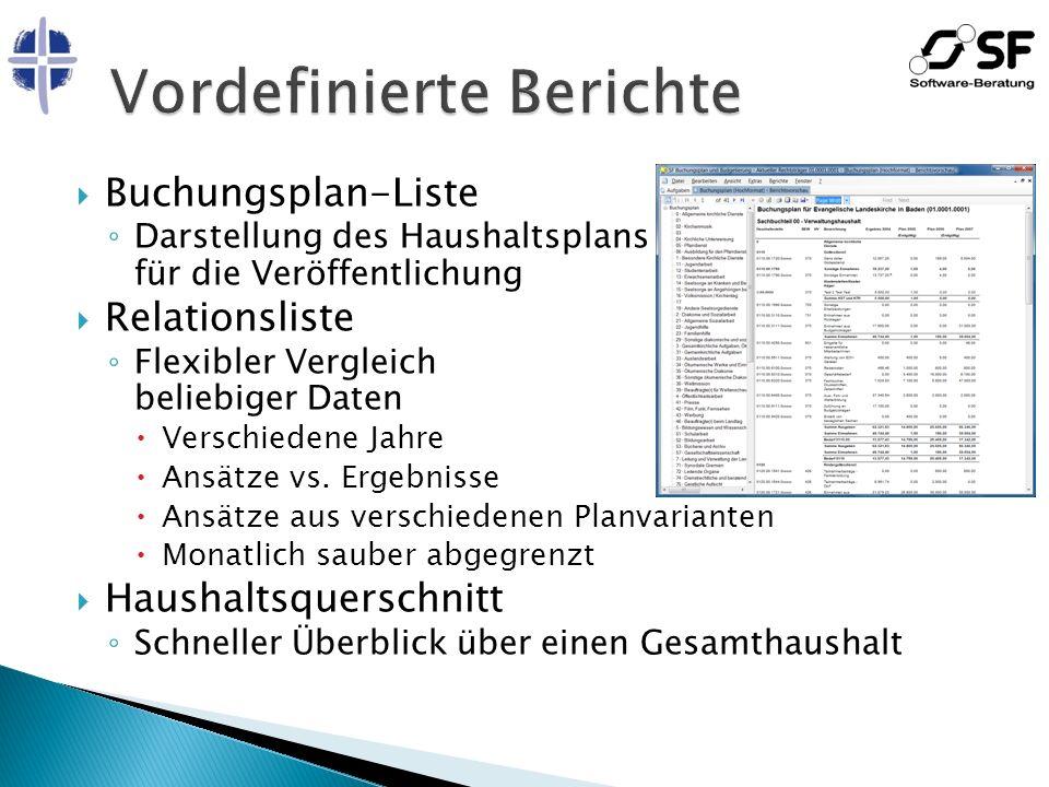 Buchungsplan-Liste Darstellung des Haushaltsplans für die Veröffentlichung Relationsliste Flexibler Vergleich beliebiger Daten Verschiedene Jahre Ansä
