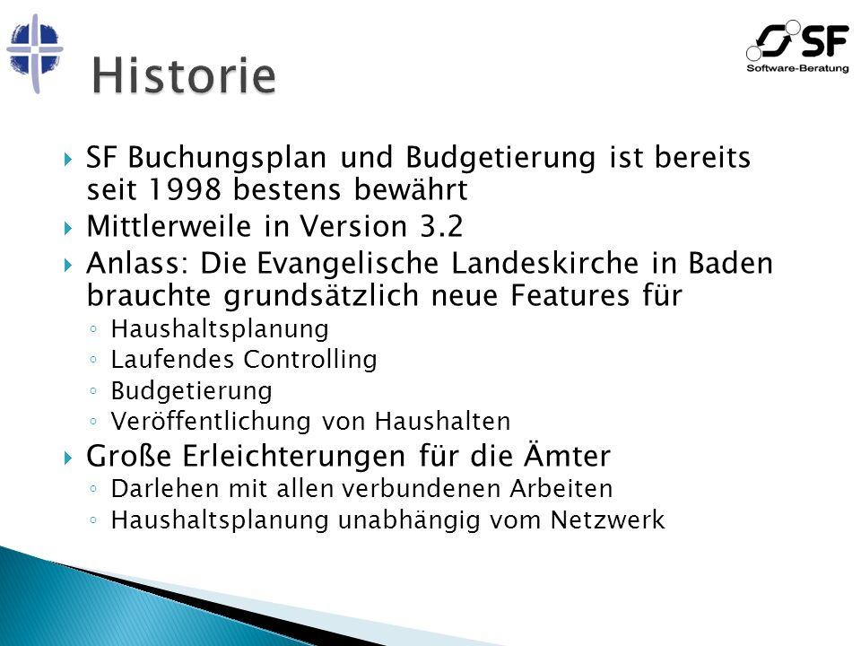 SF Buchungsplan und Budgetierung ist bereits seit 1998 bestens bewährt Mittlerweile in Version 3.2 Anlass: Die Evangelische Landeskirche in Baden brau