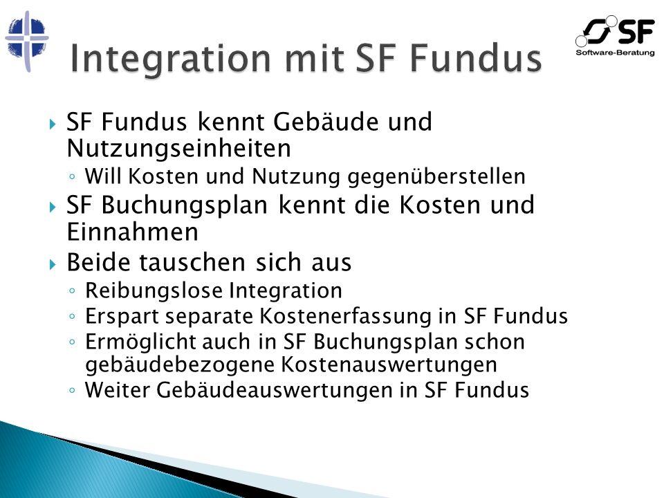 SF Fundus kennt Gebäude und Nutzungseinheiten Will Kosten und Nutzung gegenüberstellen SF Buchungsplan kennt die Kosten und Einnahmen Beide tauschen s